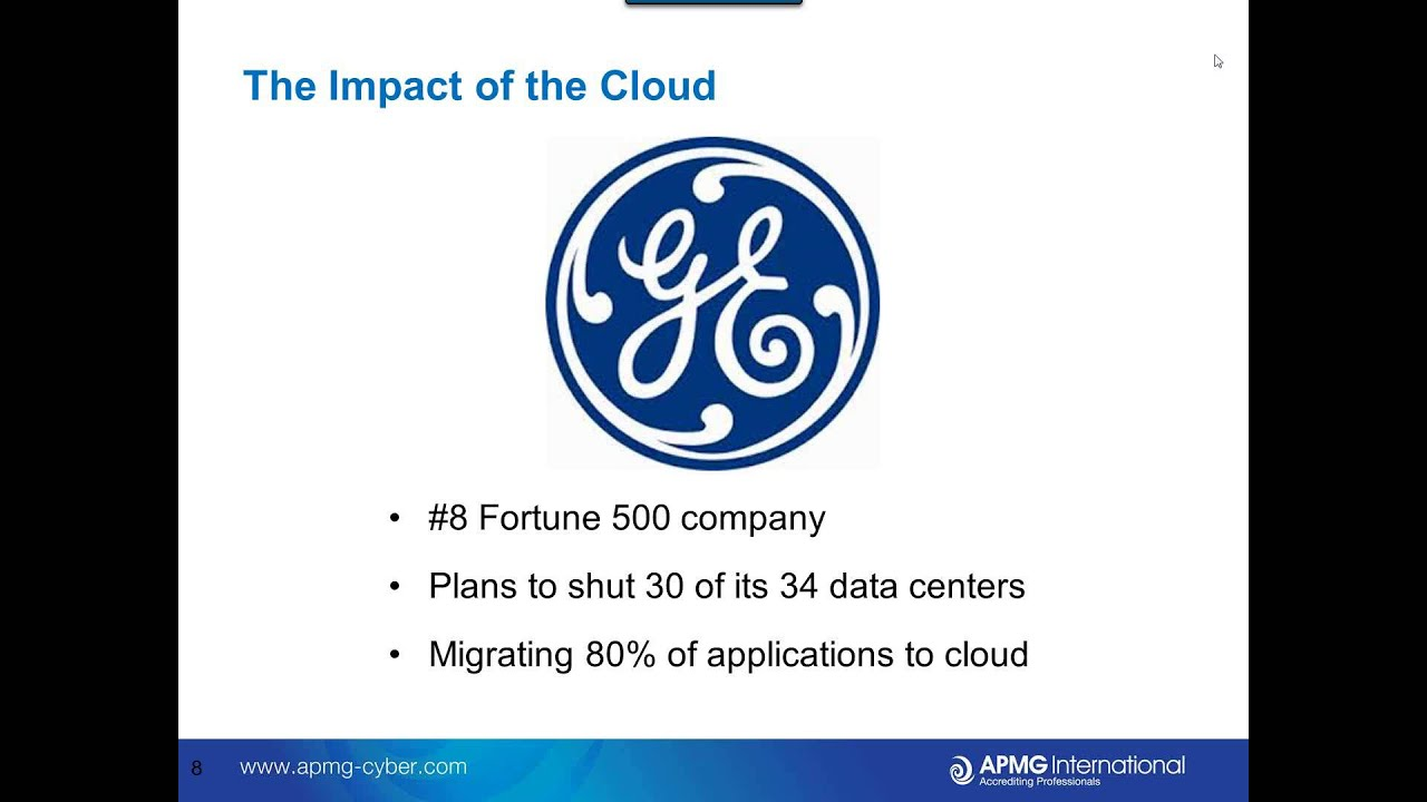 Cloud Computing | APMG International