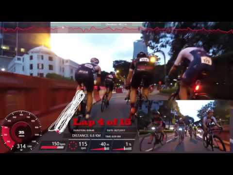 Cycosports - URA - Share The Road - Criterium IRL Race - Masters,🥉 3rd!