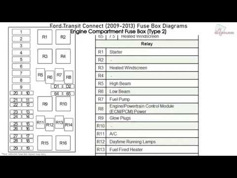 ford transit connect (2009-2013) fuse box diagrams - youtube  youtube