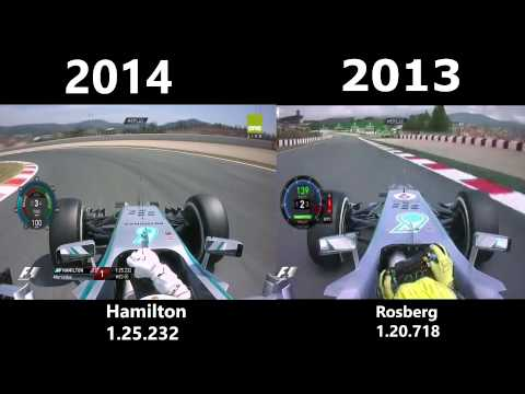 F1 Spanish Grand Prix 2013 And 2014 Pole Laps Comparison!