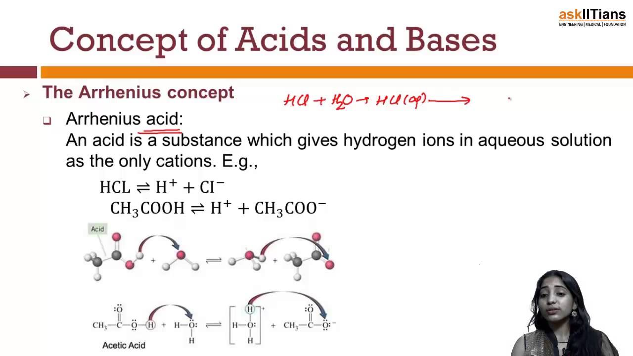 a review of the concept of simple acid base reactions Appropriate chemistry concepts that support your neutralize an acid and a base chemistry's rainbow in the reaction between the citric acid and the.