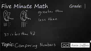 1st Grade Math Comparing Numbers