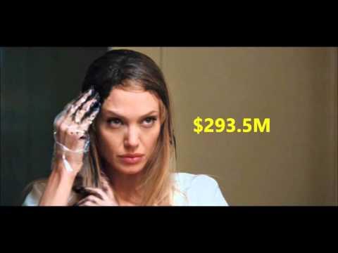 Top 20 Highest Grossing Spy Films