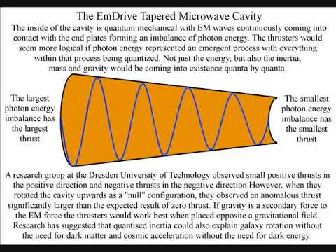 EmDrive and a new interpretation of photon energy (1)
