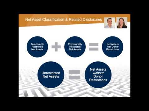 FASB Financial Statement Update The Impact on Nonprofit Private Education Reporting