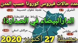 عدد الحالات المسجلة في المغرب اليوم 27 أكتوبر 2020حسب المدن