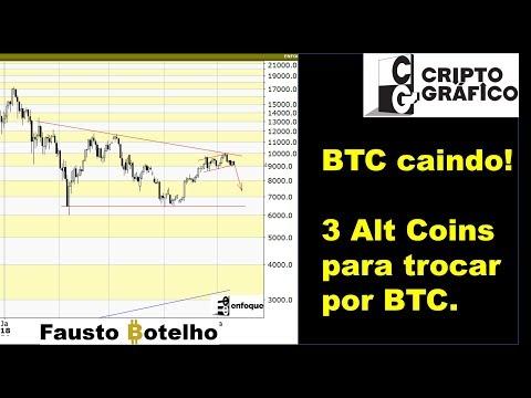 CriptoGrafico - Bitcoin caindo.  3 Coins para trocar por BTC