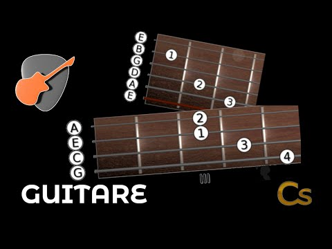 Guitare on AppStore, Google Play and Windows Store