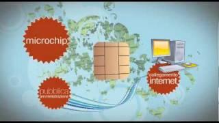 attiva la tessera sanitaria carta provinciale dei servizi mov