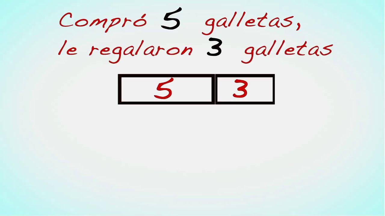 Matemáticas. Problemas 2ª primaria - YouTube