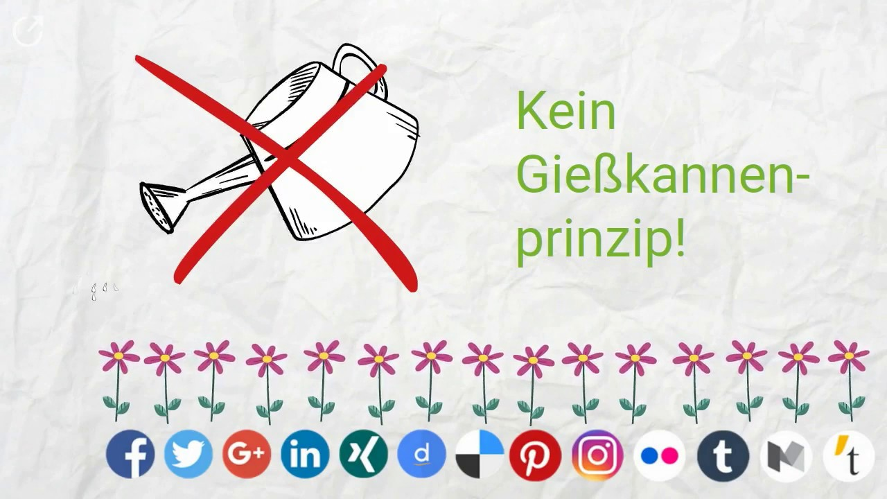 Mehr Reichweite für den Blog durch individuelle Social Media Posts - Sell Online for Free With Free Social Media Scheduling of Your Product Posts with Blog2Social