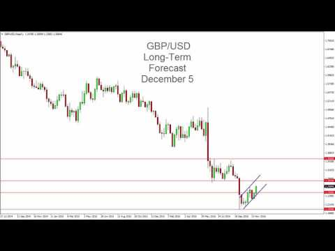 GBP/USD Forecast for the week of December 05 2016, Technical Analysis