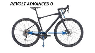 Giantech - 2019  Revolt Advanced | Giant Bicycles USA