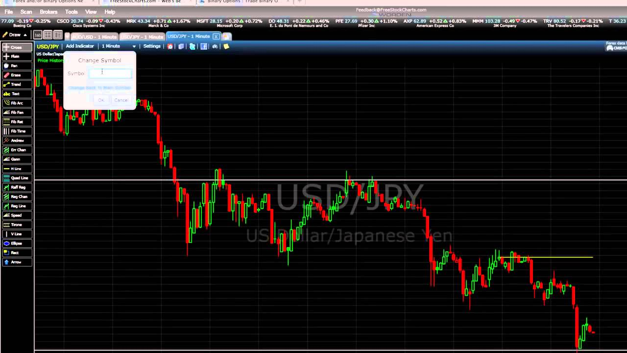 Coming with binary options forex brokers