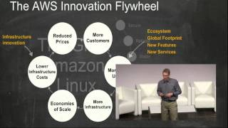 Linuxcon + Cloudopen Europe 2014 - Building Blocks Of Aws - Chris Schlaeger