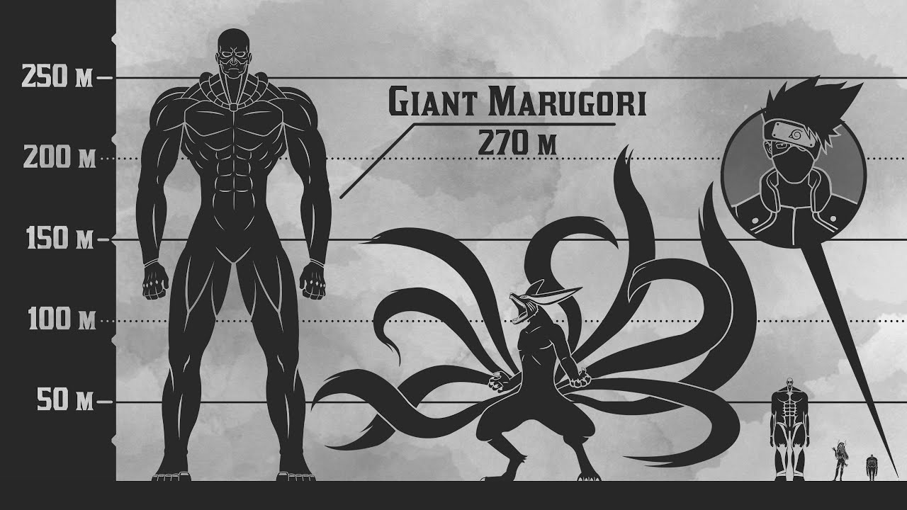 Anime Characters Size Comparison - 2020 Edition