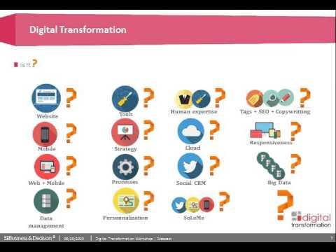 Digital Transformation Workshop:Designing your Transformation Road-Map