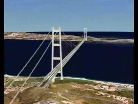 Messina Straits Bridge
