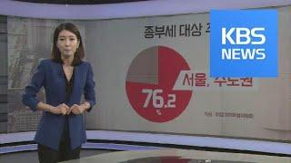 시가 18억 집 있어야 종부세 더 낸다…누가, 얼마나 더 내나 따져봤더니 / KBS뉴스(News)