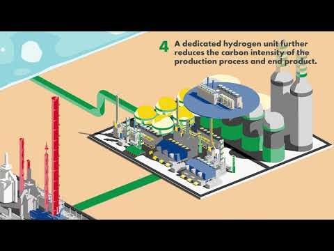 Shell Pernis Biofuels