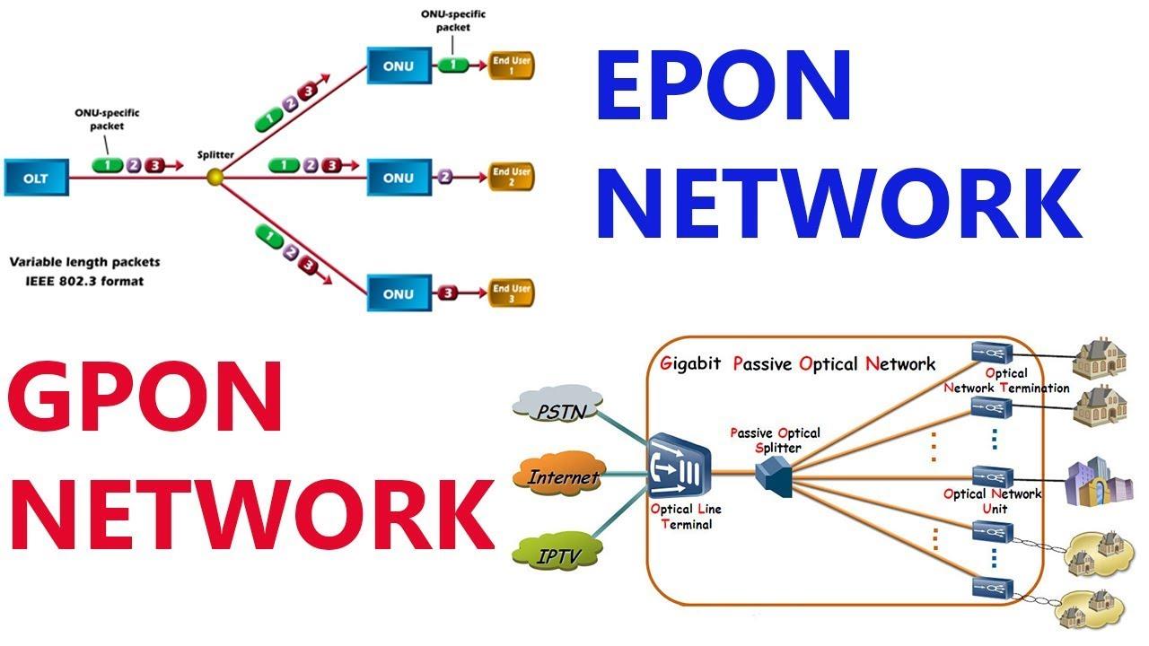 EPON V/s GPON Network | CCNA R & S Online Course Starting 1st April