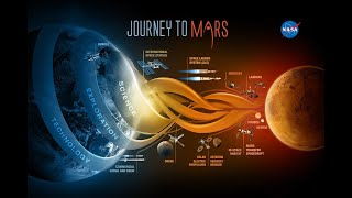 SPACE-X MARS MISSION 2022 | Making Life Multiplanetary