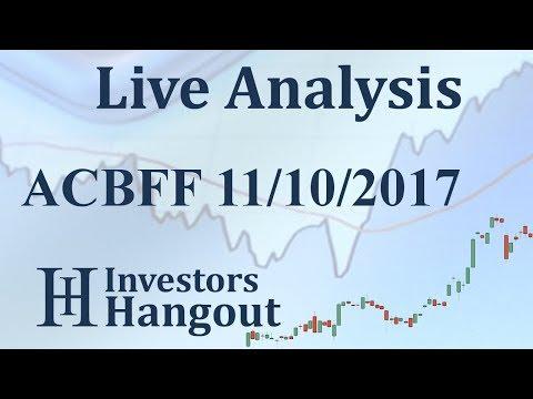 ACBFF Stock Live Analysis 11-10-2017
