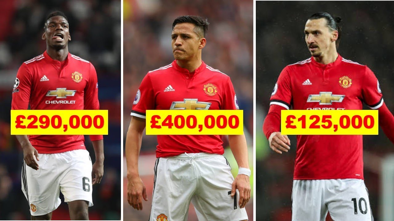 Manchester United Players Salaries 2018 Weekly Wages Youtube