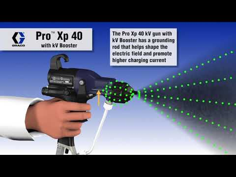 Pro Xp 40 KV Electrostatic Spray Gun With Booster