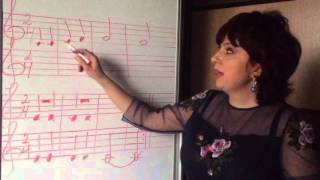Урок 4 Игра на пианино Размер-две четверти Гамма До мажор C-dur Такт Легато Legato Тактовая черта
