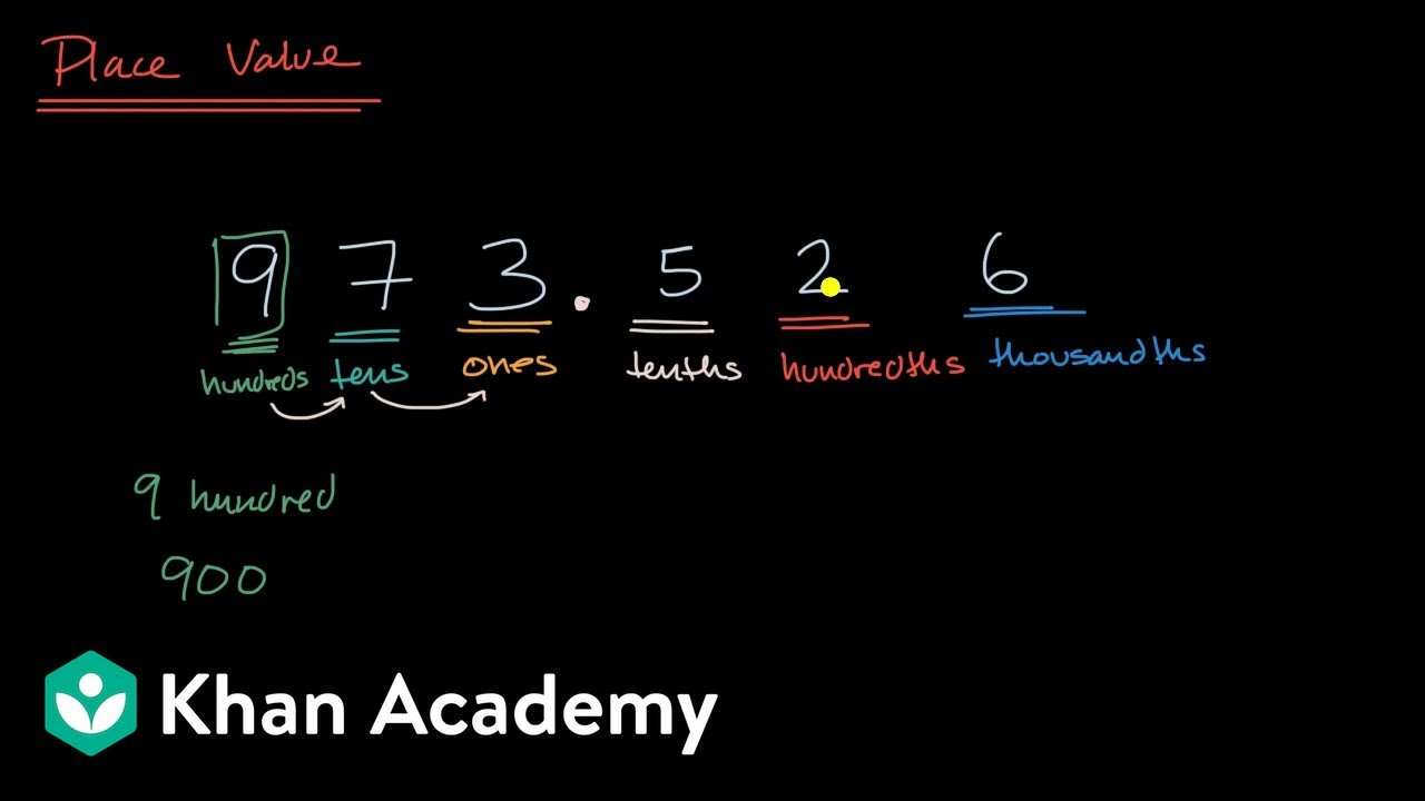 small resolution of Place value with decimals (video)   Khan Academy