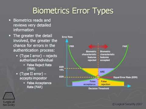 134 Biometrics Error Types