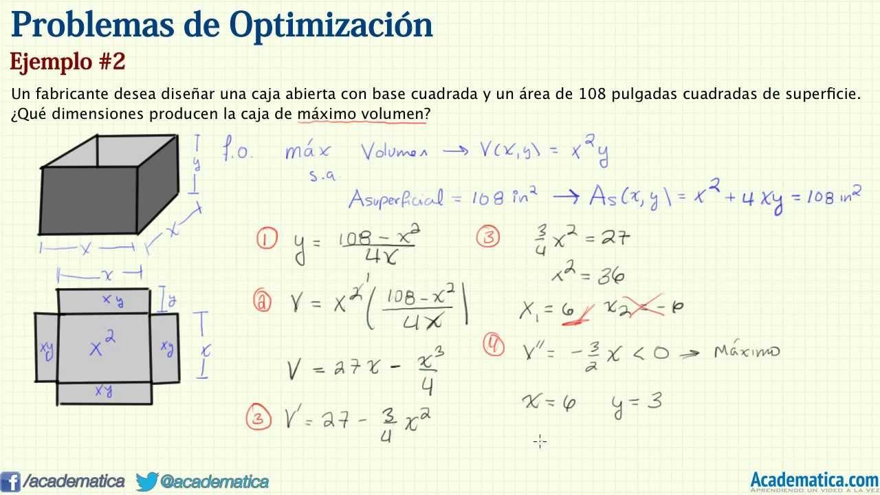 Problemas de optimización - Ejemplo #2 - YouTube
