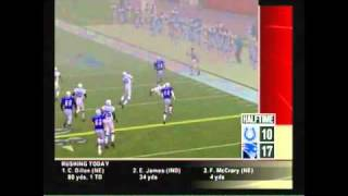 ESPN NFL 2K5: Halftime Show [Colts VS. Patriots]