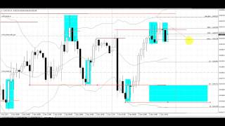 Forex Trading Made Easy   AUDCHF Traded Live on the 1 Hour Timeframe Dec 3, 2014
