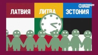 Что из себя представляет здравоохранение в Литве, Латвии и Эстонии
