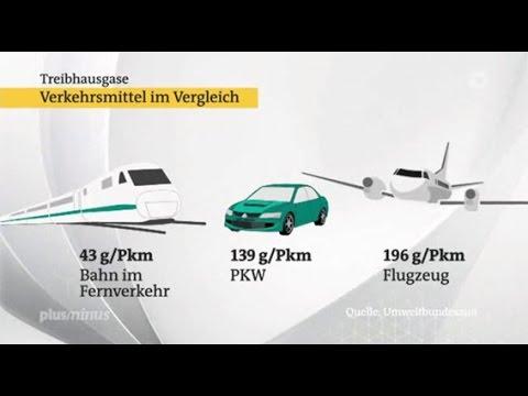 Plusminus(ARD): Staatlichen Subventionen an den Luftverkehr, für den Klimawandel!