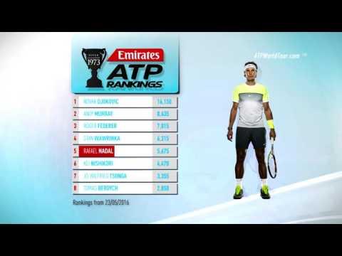 Emirates ATP Rankings 24 May 2016