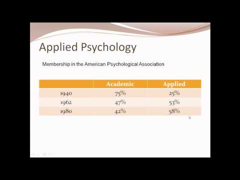Cognitive and Applied Psychology