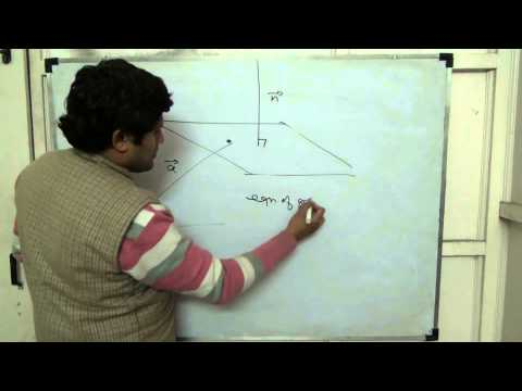 3D Geometry - Plane, Class 12 XII CBSE Basics