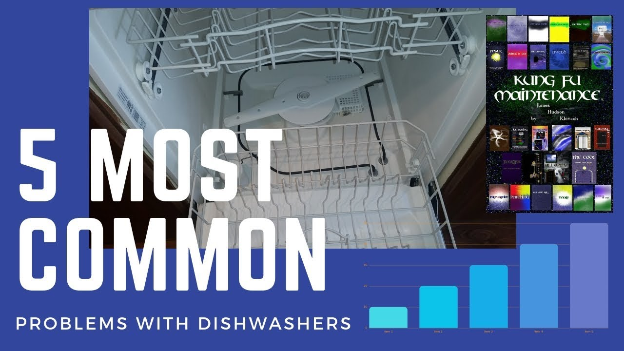 Five Most Common Problems With Dishwashers Youtube Whirlpool Dishwasher Schematic