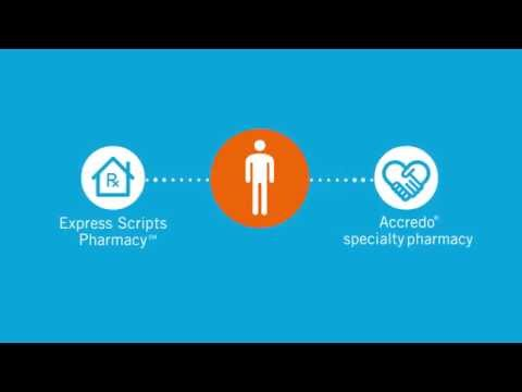 Express Scripts: Practicing Pharmacy Smarter