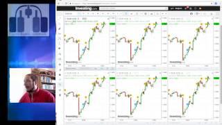 Alternativa de no pago para multiples gráficos en Trading View