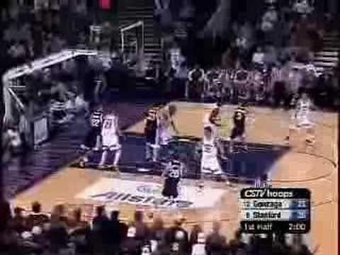 Gonzaga Basketball Highlights