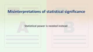 Misinterpretations of Statistical Significance in A/B testing