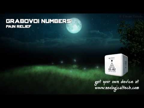 Neo Meditation – Pain Relief Grabovoi Numbers