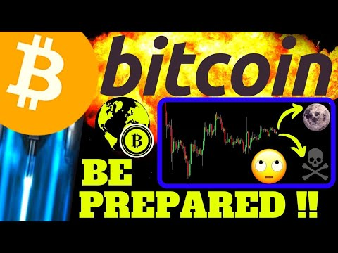 🔥 BITCOIN BREAKOUT??? BE PREPARED!!!🔥bitcoin breakout price prediction, analysis, news, trading