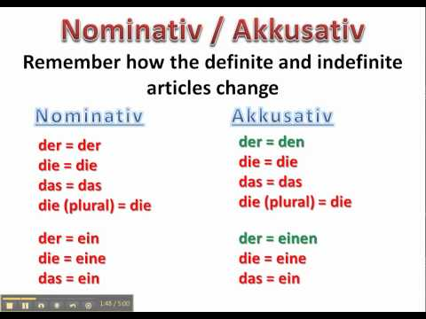 Understanding how the nominative and accusative cases work in german - www.germanforspalding.org