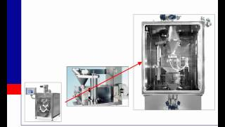 Dry Granulation and Roller Compaction Te