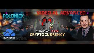 Advanced Crypto Trading Video 1 Multiple time frame analysis and Fib Retraces